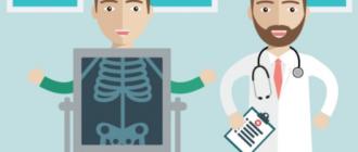 Рентген при боли в животе